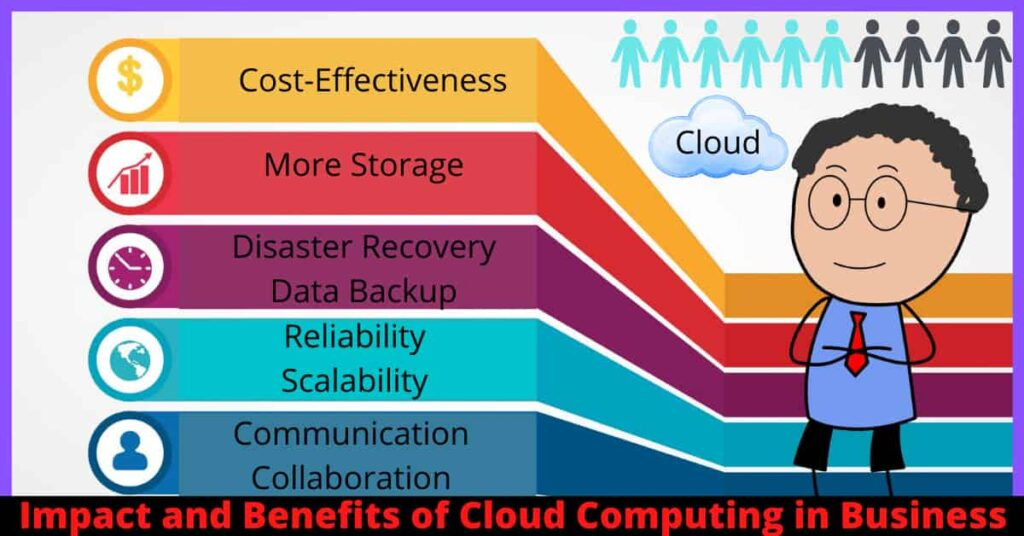 Benefits of Cloud Computing in Business