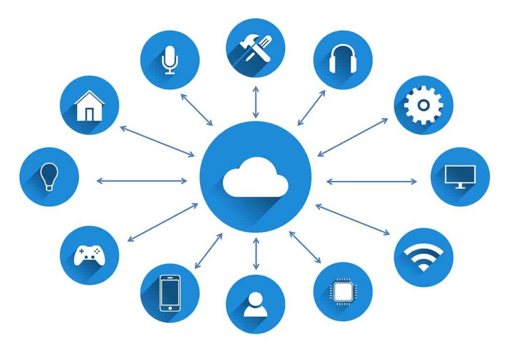 Cloud computing Impact on Business